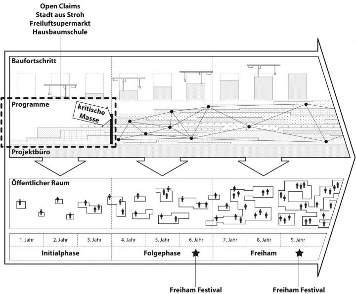 Prozessdiagramm_gesamt_2