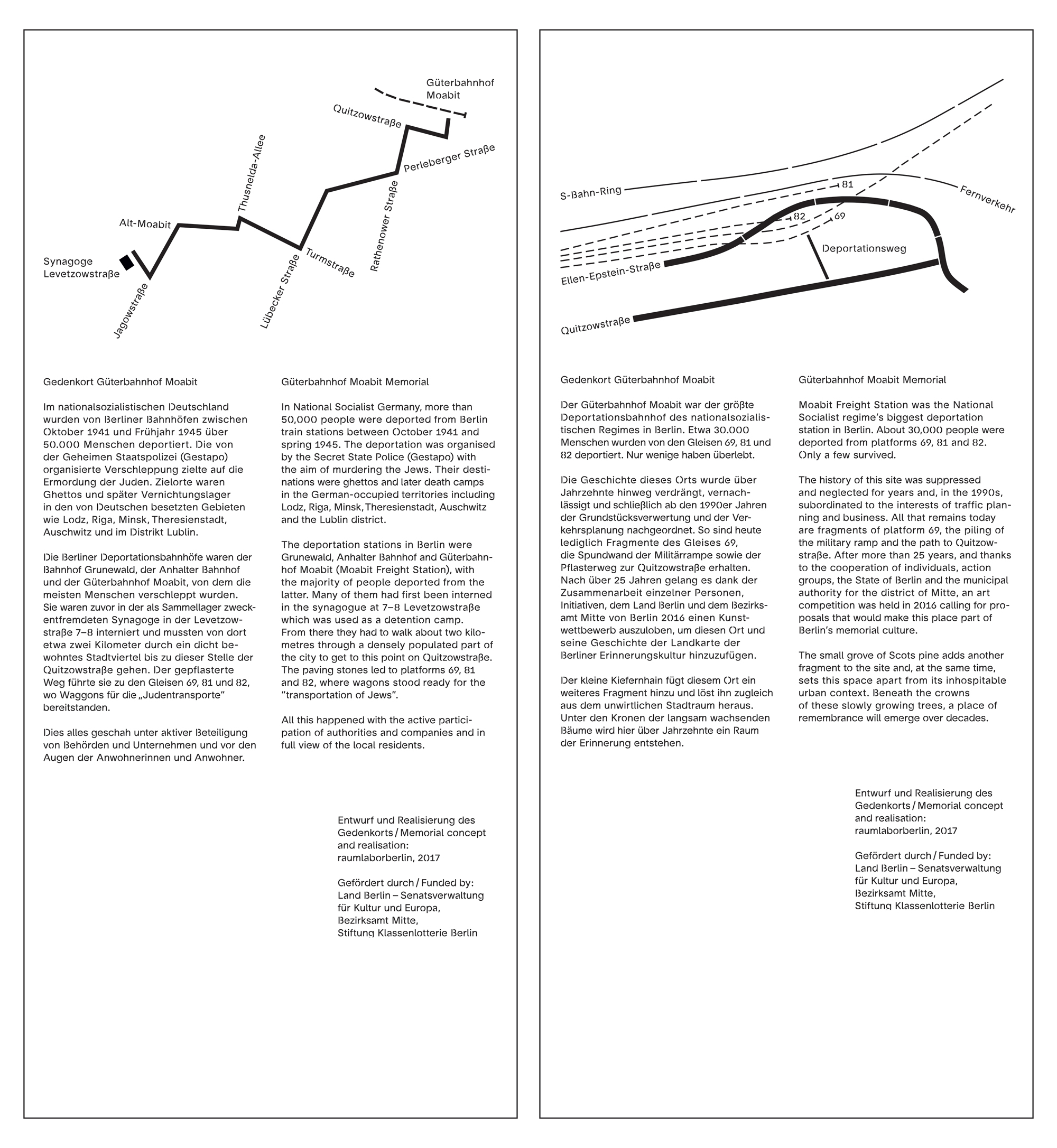 call: (UN-)Learning Place / The New Alphabet School Haus